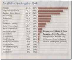 _Stadtanzeiger_Defizit