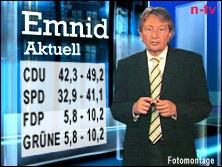 Quelle: wahlprognosen-info.de