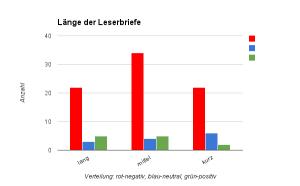 Grafik: Rheinneckarblog